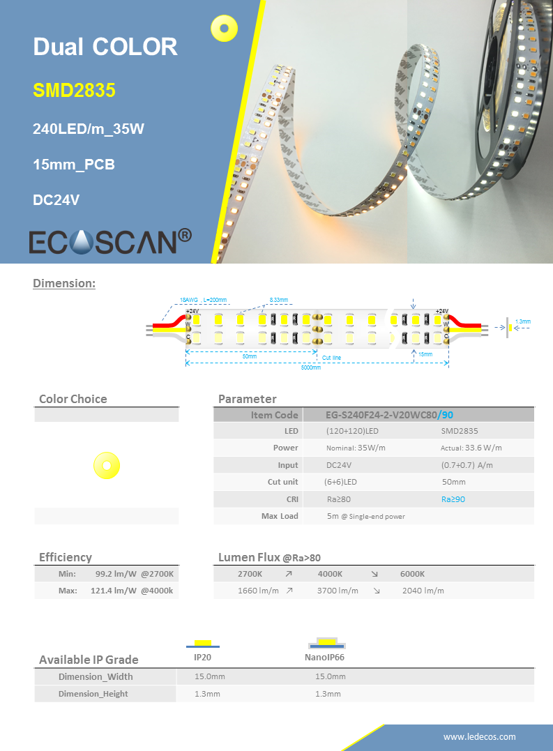 Dual-Color SMD2835 15mm 240LED 35W