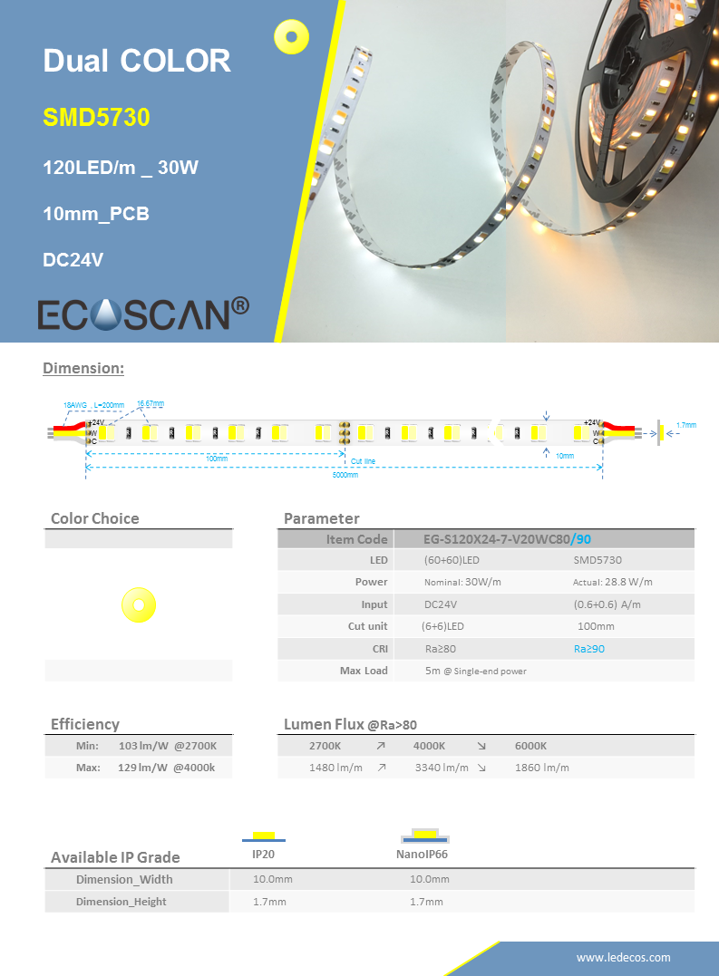 Dual-Color SMD5730 10mm 120LED 30W